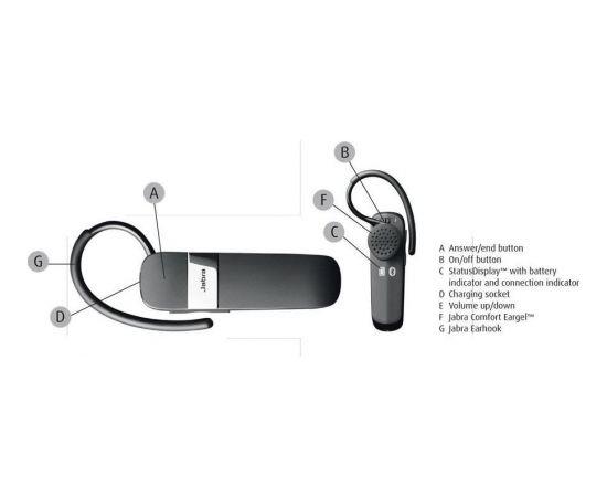 Jabra Talk 15 Bluetooth 3.0 Bezvadu Brīvroku Austiņa Clear Sound Melna