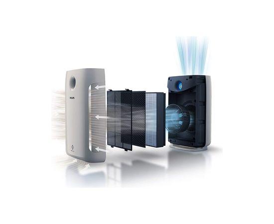 Philips AC2882/10 White, 60W